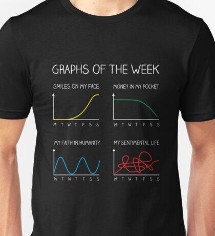 Graphs of the week Unisex T-Shirt