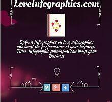 Improve your business's reputation by Submitting Infographics by loveinfographic