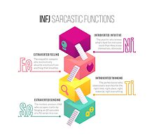 INFJ Sarcastic Functions by eilamona