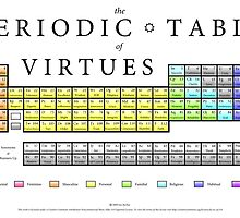 Periodic Table of Virtues by Jon McRae