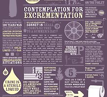 Contemplation for Excrementation by Stephen Wildish