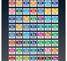 Eurovision Song Contest - Periodic table of winners: 1956-2015 by Andrew Dineley