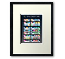 Eurovision Song Contest - Periodic table of winners: 1956-2015 Framed Print