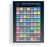 Eurovision Song Contest - Periodic table of winners: 1956-2015 Canvas Print