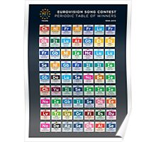 Eurovision Song Contest - Periodic table of winners: 1956-2015 Poster