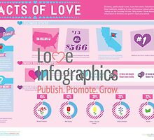 Infographics submission by christinejohn12