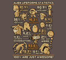 Alien Statistics by Letter-Q