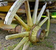 wheel power by mariosusan95