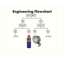 How to Engineer! Art Print