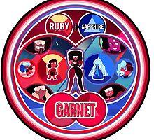Garnet, Ruby and Sapphire Nouveau by bacibella