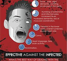 Zombie Infographic  by harlong