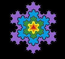 The Koch Snowflake by Rob Price