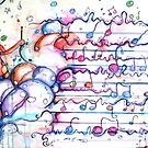 Music notes by Imok