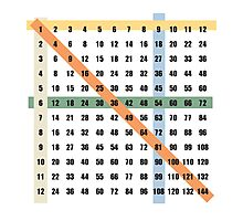 times table (multiplication) on white background Photographic Print