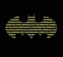 Coding Bat by QueenIzagi