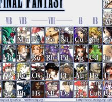 Final Fantasy Periodic table, Chart (all character) Sticker