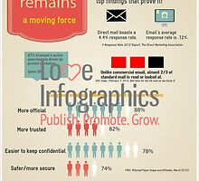 Infographics submission by loveinfographic