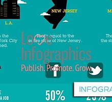 Submit infographic by loveinfographic