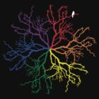 The Rainbow Tree Wheel by emmarogers