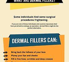 Skin Care Procedure - Dermal Fillers by cosmeticaus