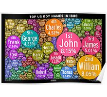 Top US Boy Names in 1880 - Black Poster