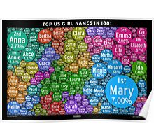 Top US Girl Names in 1881 - Black Poster
