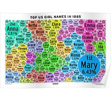 Top US Girl Names in 1885 - White Poster