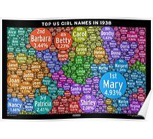 Top US Girl Names in 1938 - Black Poster