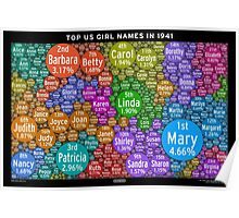 Top US Girl Names in 1941 - Black Poster