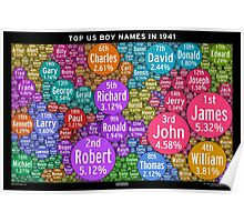 Top US Boy Names in 1941 - Black Poster