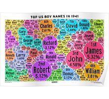 Top US Boy Names in 1941 - White Poster