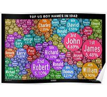 Top US Boy Names in 1942 - Black Poster