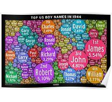 Top US Boy Names in 1944 - Black Poster