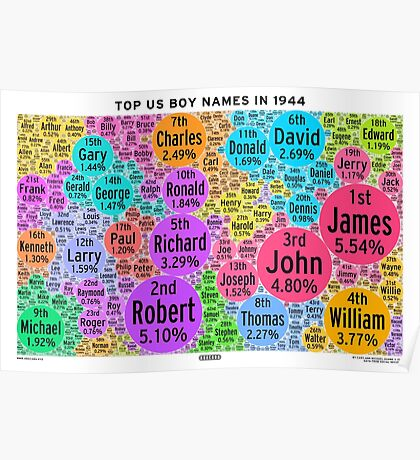 Top US Boy Names in 1944 - White Poster