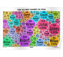 Top US Boy Names in 1946 - White Poster