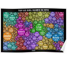 Top US Girl Names in 1970 - Black Poster