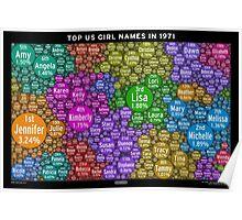 Top US Girl Names in 1971 - Black Poster