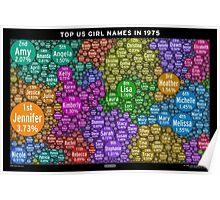 Top US Girl Names in 1975 - Black Poster