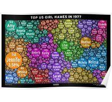 Top US Girl Names in 1977 - Black Poster