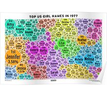 Top US Girl Names in 1977 - White Poster