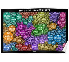 Top US Girl Names in 1979 - Black Poster