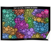 Top US Girl Names in 2000 - Black Poster
