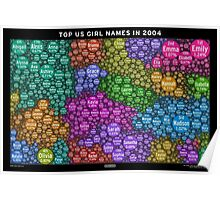 Top US Girl Names in 2004 - Black Poster