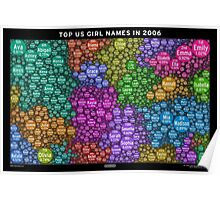 Top US Girl Names in 2006 - Black Poster