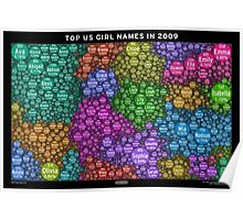 Top US Girl Names in 2009 - Black Poster