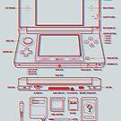 3DS by MeleeNinja