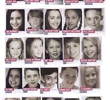 Current westend cast matilda the musical by TashaChapple