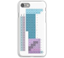 Periodic table of elements 2 iPhone Case/Skin