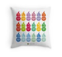 Metal Ion Flame Test Colours Throw Pillow