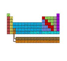 Periodic Table (116 Element Edition) by CRDesigns